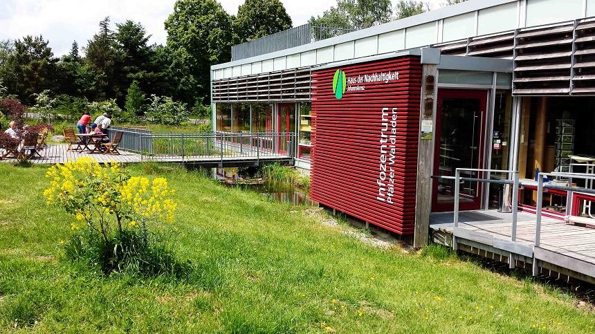 Das Haus der Nachhaltigkeit